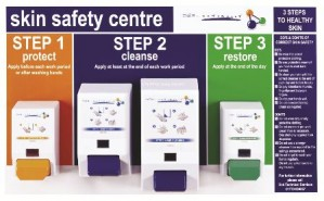 Skin Safety Centre
